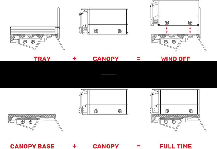Tray options